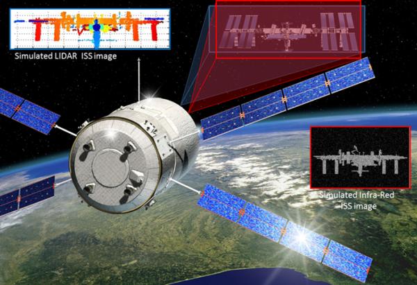 Simulace pohledů z lidaru a infrakamer