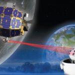Laserová komunikace s pozemními středisky zdroj:nasa.gov