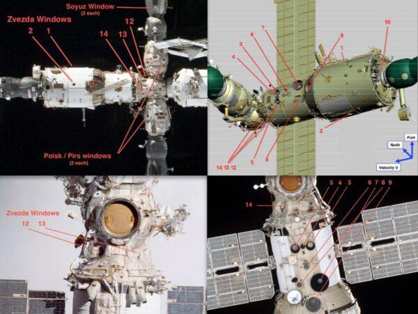 Číslování oken v ruském segmentu ISS