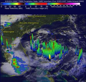 Srážky zaznamenané družicí TRMM