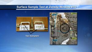 Odběr vzorků z okna modulu Zvezda