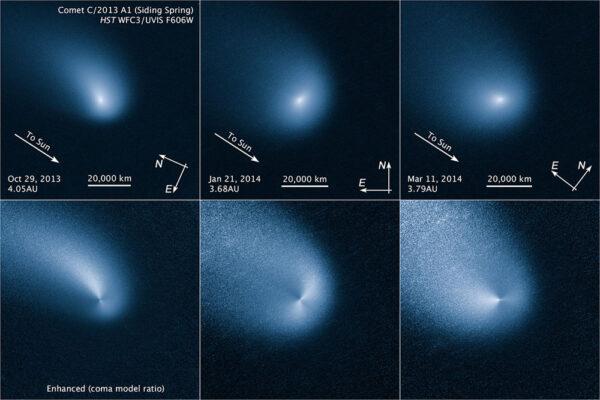 Kometa teleskopem HST v rozmezí pěti měsíců. HST pořizoval snímky 29. října 2013, 21. ledna a 11. března 2014. Horní řadu tvoří neupravené snímky, spodní řada zobrazuje snímky upravené tak, aby více vynikly výtrysky z jádra. Kredit: NASA, ESA, and J.-Y. Li (Planetary Science Institute)