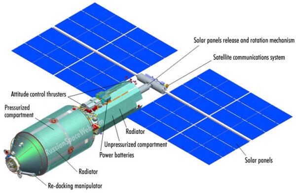 Modul NEM, zamýšlený pro novou orbitální stanici za Měsícem