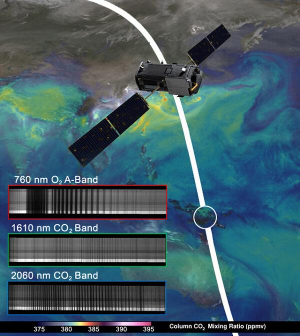 První data z družice OCO-2