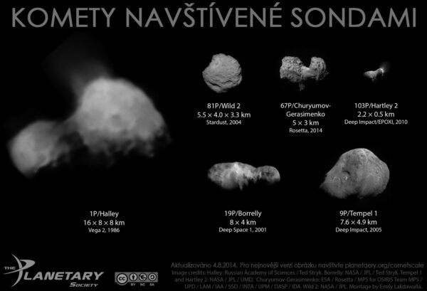 Porovnání velikostí a tvarů jader dosud navštívených komet.
