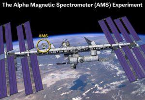 Umístění přístroje AMS-02 na ISS