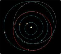 Oběžná dráha asteroidu 1999 JU3