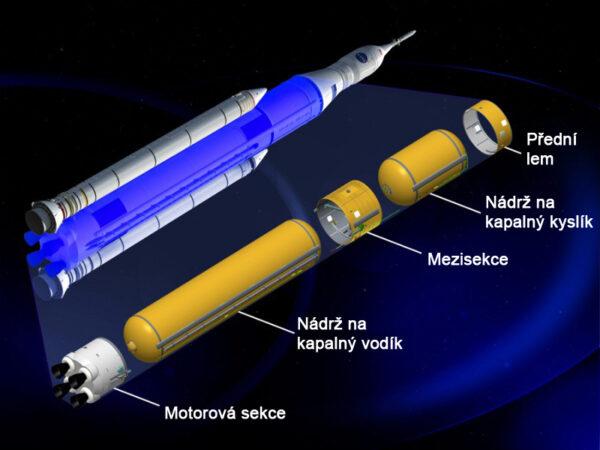 Konstrukce centrálního těla rakety SLS