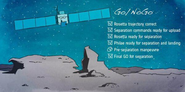 GO/NOGO4 Zdroj: https://twitter.com/ESA_Rosetta/