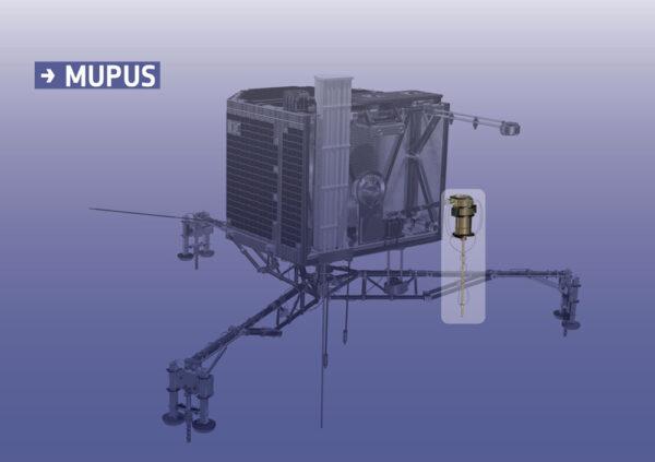 Umístění výklopné sondy přístroje MUPUS