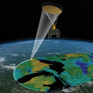 Princip snímkování družice SMAP