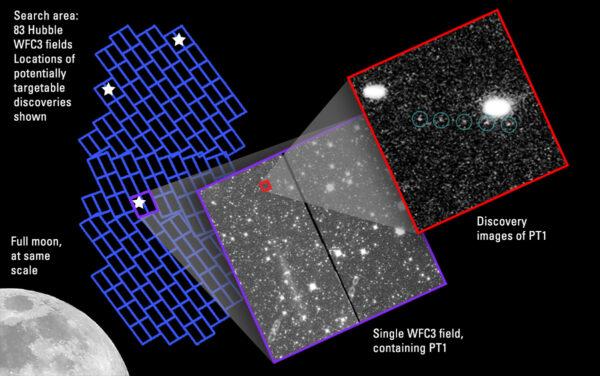 Infografika hledání vhodných objektů KBO pro další výzkum kamery WCF3. Hvězdičkami jsou označena potenciálně dostupná tělesa.