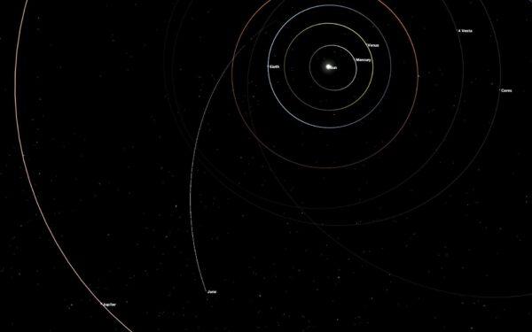 Aktuální poloha sondy JUNO