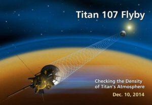 Grafika vyrobená ke 107. průletu Cassini kolem Titanu