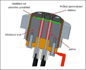 Schéma jednotky UMS zdroj: eoportal.org