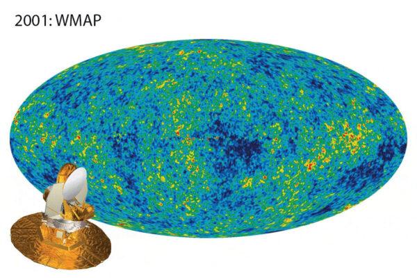 Měření odchylek mikrovlnného záření kosmického pozadí, jak je naměřila americká sonda WMAP vypuštěná v roce 2001