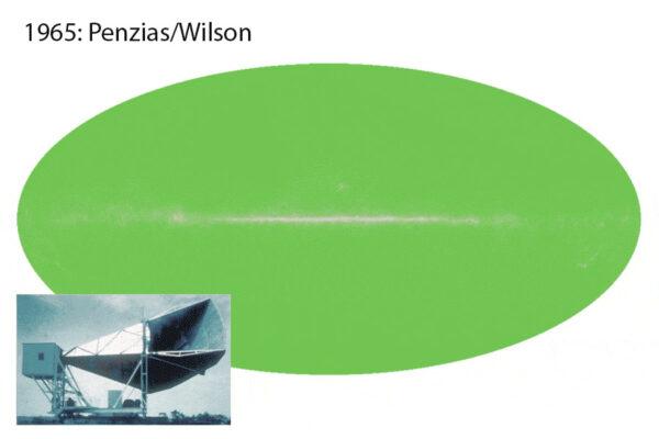 Měření odchylek mikrovlnného záření kosmického pozadí v roce 1965, jak je naměřili Penzias s Wilsonem