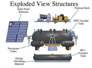 Schéma landeru MX-1
