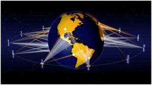 Současná konstelace satelitů O3b