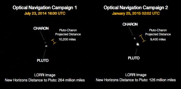 Porovnání fotek z července 2014 a ledna 2015. Vzdálenost mezi  Plutem a Charonem utěšeně roste.