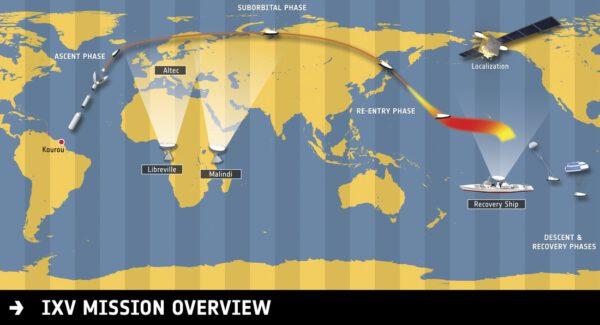 Grafické znázornění celé mise.