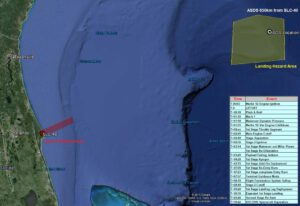 Plánovaná dráha letu s vyznačením oblasti, kde kotví plošina