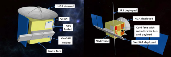 Vizualizace sondy EnVision
