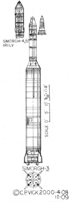 Teoretická podoba rakety Simorgh