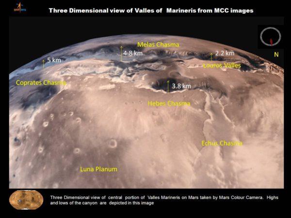 Trojrozměný pohled na střed oblasti Valles Marineris, jak jej zachytila kamera MCC. Na obrázku jsou znázorněny  nejvyšší a nejnižší části kaňonu.