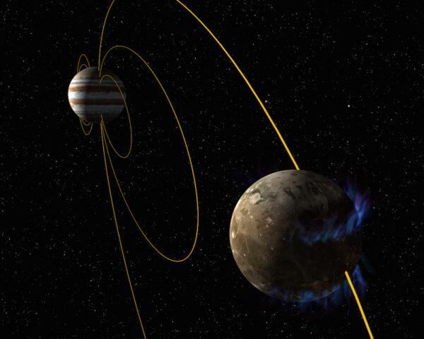 Interakce magnetického pole Jupiteru a Ganyméda odhalily oceán pod povrchem měsíce