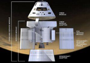 Rozložený pohled na loď Orion i se servisním modulem