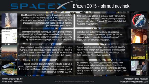 Novinky ve SpaceX za březen 2015 - pro větší rozlišení klikněte na obrázek.