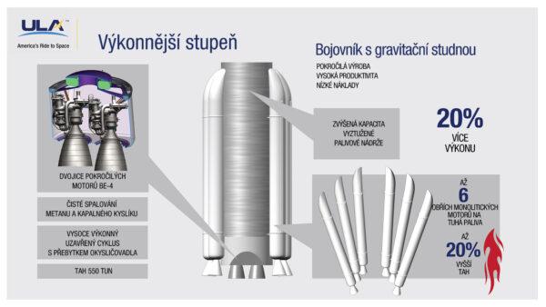 První stupeň rakety Vulcan