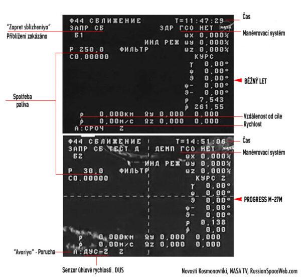 Porovnání dvou obrazovek s telemetrickými daty lodí Progress