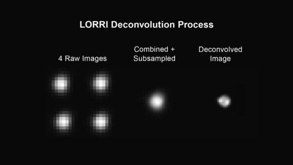 Zpracování fotek ze sondy New Horizons - vlevo surová snímky a vpravo výsledek
