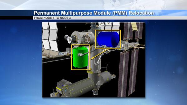 Vizualizace ukazující přemístění zásobního modulu  PMM (Leonardo)