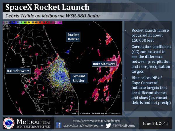 Trosky rakety Falcon po nehodě na obrazovce radaru
