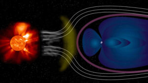 Vizualizace vlivu slunečního větru na zemské magnetické pole