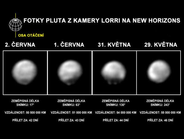 Snímky Pluta palubní kamerou LORRI na přelomu května a června