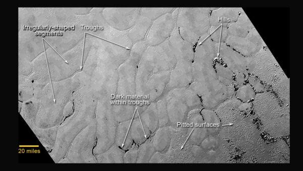 Oblast Sputnik Planum
