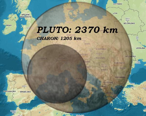 Pluto a Charon ve srovnání s Evropou.