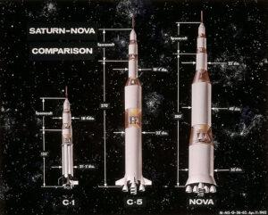 Různé verze projektu Nova