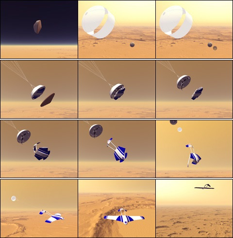 ARES od deorbitace až po let v atmosféře zdroj: nasa.gov