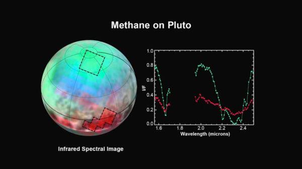 Spektrální složení Pluta z přístroje Ralph - data z 12. července.