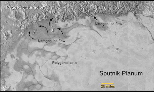 V horní části snímku vidíme útvary, které naznačují tok ledu, který ale není tvořený vodou.