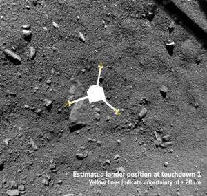Místo, kam modul Philae pravděpodobně dosedl - žluté tečky symbolizují nepřesnost +/- 20 cm.
