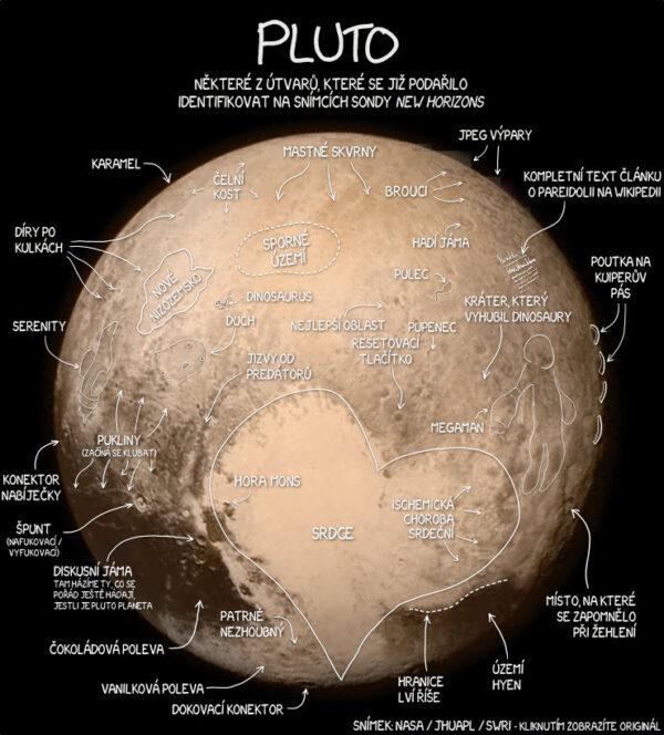 Konečně je jasno, jak se budou jmenovat útvary na Plutu.