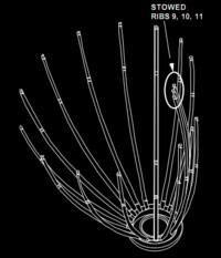 Diagram ukazující nerozevřená žebra antény
