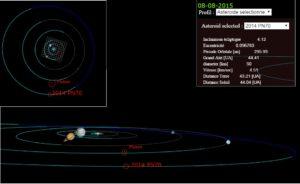 Oběžná dráha a další údaje týkající se objektu  2014 PN70