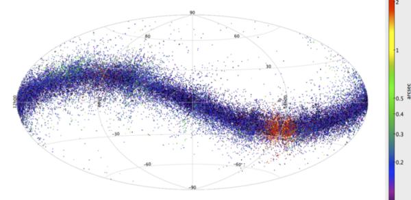 Grafická verze záznamu měření 50 000 asteroidů (povětšinou) hlavního pásu. Barevně je zvýrazněna přesnost jednotlivých měření pro každý z nich, tzn. rozdíl mezi předpokládanou a naměřenou polohou. Modře jsou označeny výsledky s největší shodou mezi předpoklady a naměřenými hodnotami, zeleně ty méně přesné a červeně objekty vykazující nejmenší shodu mezi záznamy z minulosti a posledním měřením sondy.